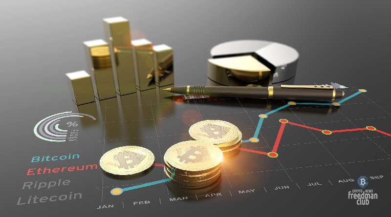 Анализ Цены Биткойн (BTC) - в ожидании прорыва клина
