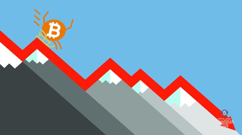 Bitcoin на дне, пора закупаться!