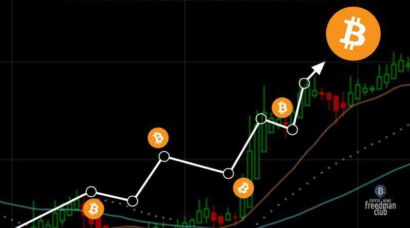 bitcoin-doydet-do-20000
