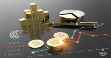 dnevnik-treydera-22-11-2020-itogi-nedeli-bitcoin-tehanalz-btc