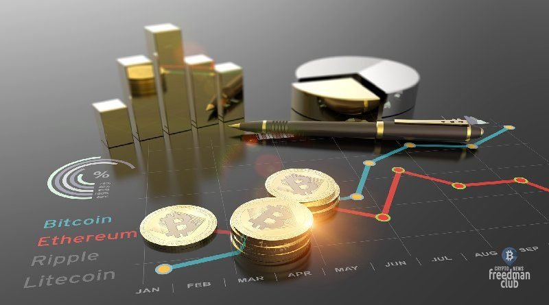 dnevnik-treydera-09-03-2021-bitcoin-i-altcoin-tehanaliz