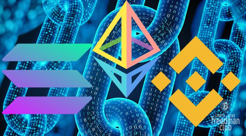 Solana-i-Binance-Smart-Chain-mogut-stat-sereznymi-konkurentami-dlja-Ethereum