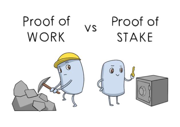Proof of Stake становится более популярным среди инвесторов