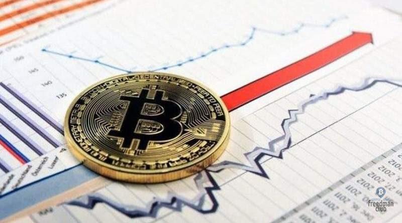 tehnicheskij-analiz-ceny-bitcoin